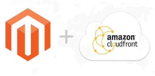 Amazon Cloudfront blogfruit